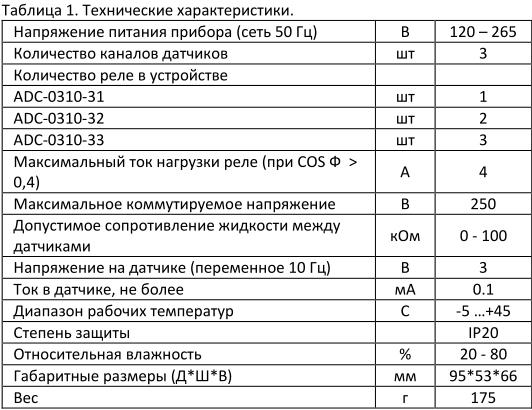 ADC-0310-31-teh-1
