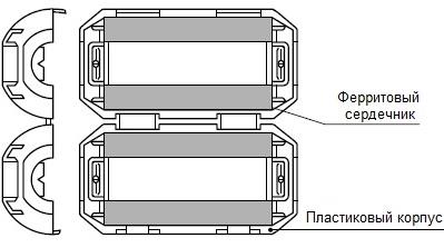 Конструкция ферритового фильтра Zcat